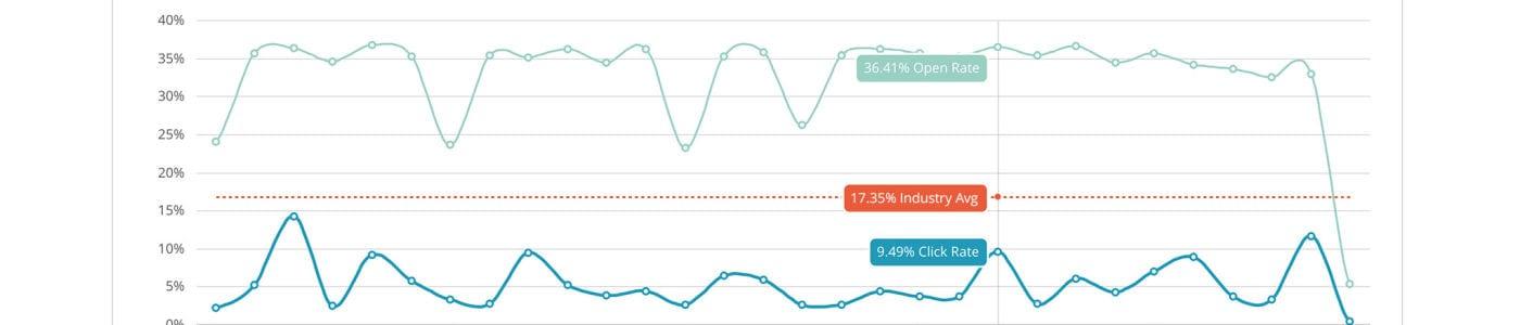 data analytics 2heart